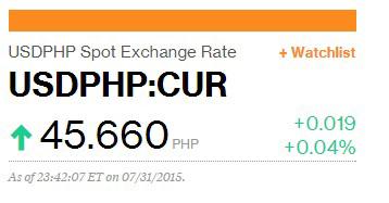 us dollar index binary options tool