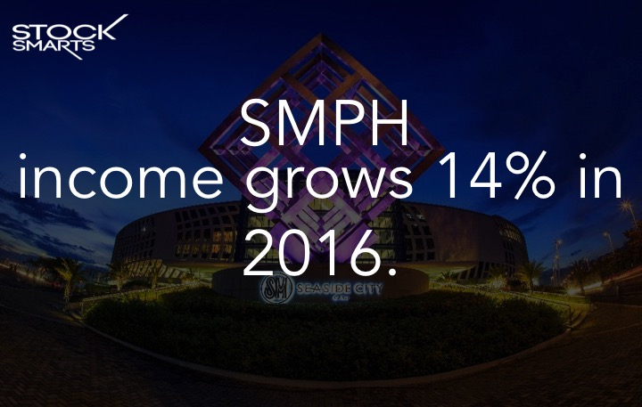 SMPH income grows